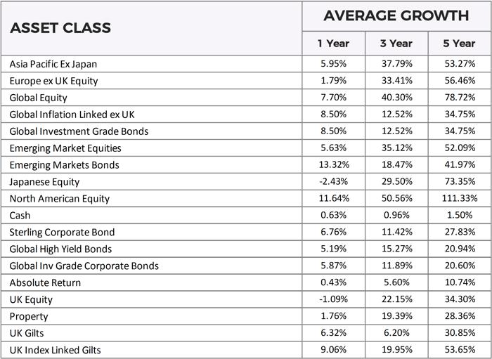 Asset Class-1