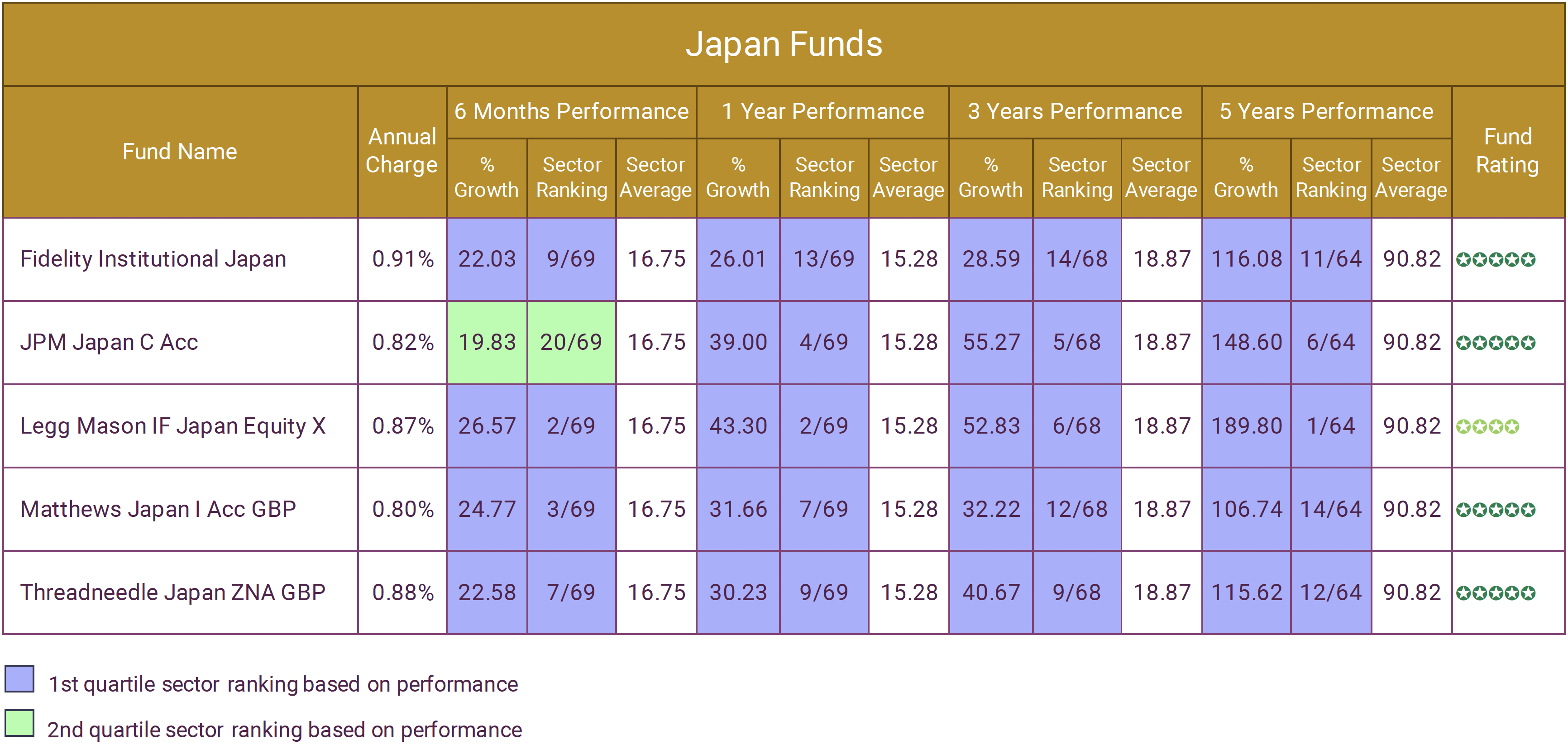 JAPAN FUNDS MARCH 2021