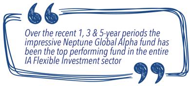Neptune fund performance