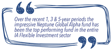 Neptune fund performance