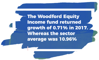 Woodford equity income fund suffers a bad 2017.png