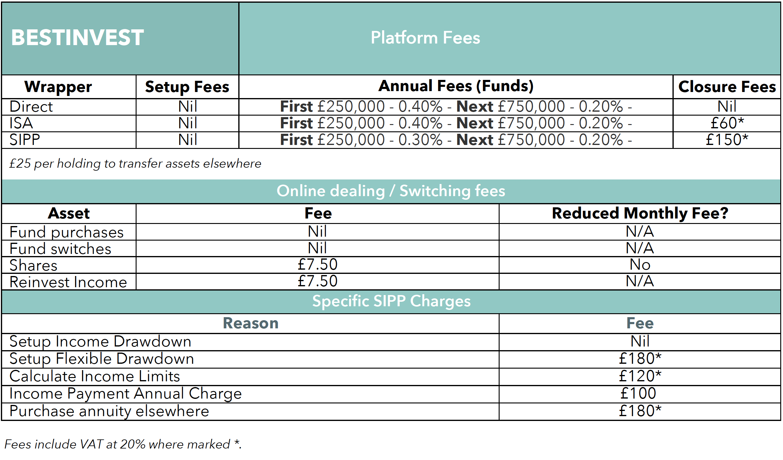 BESTINVEST-CHARGES.png