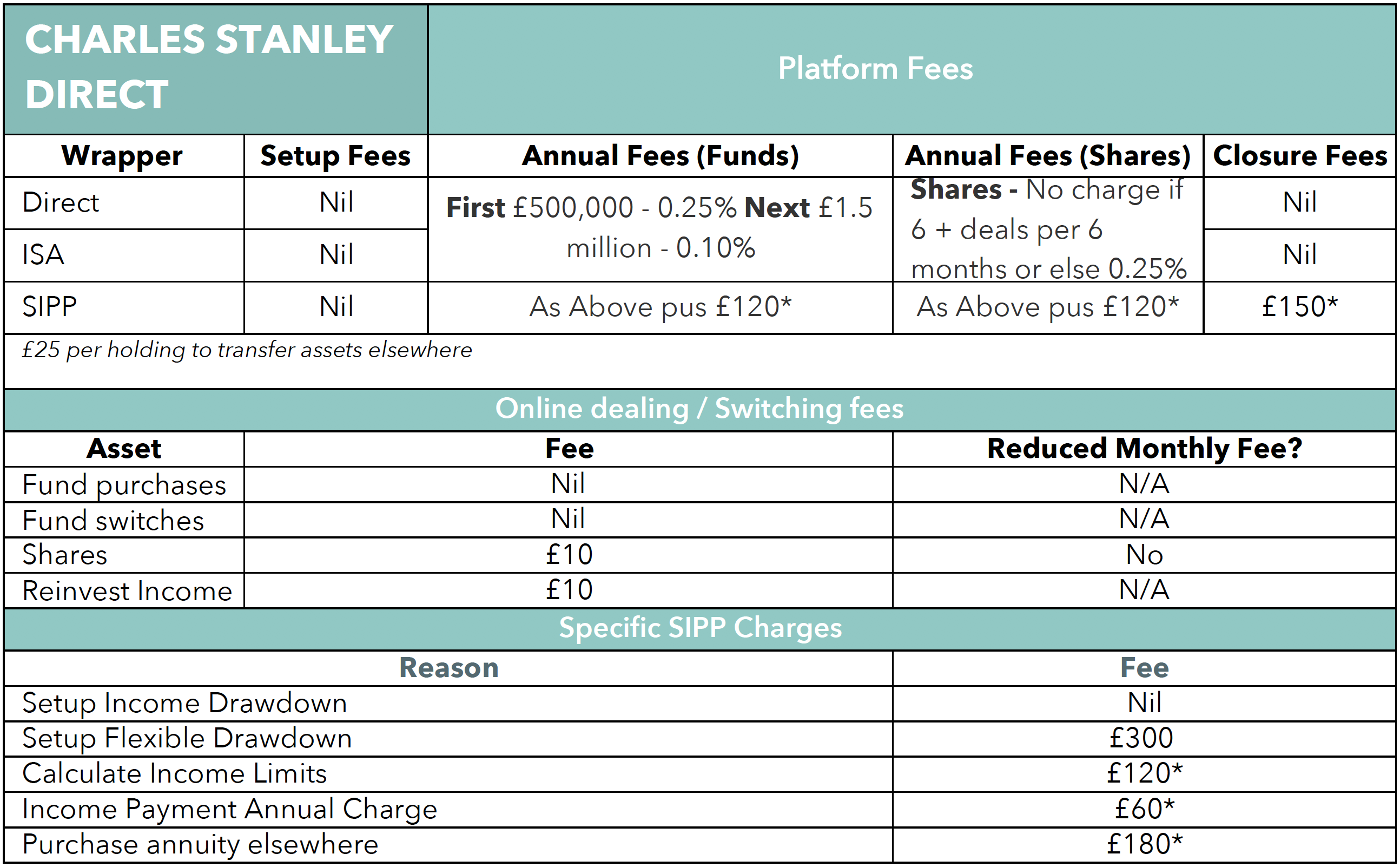 CHARLES STANLEY DIRECT-CHARGES.png