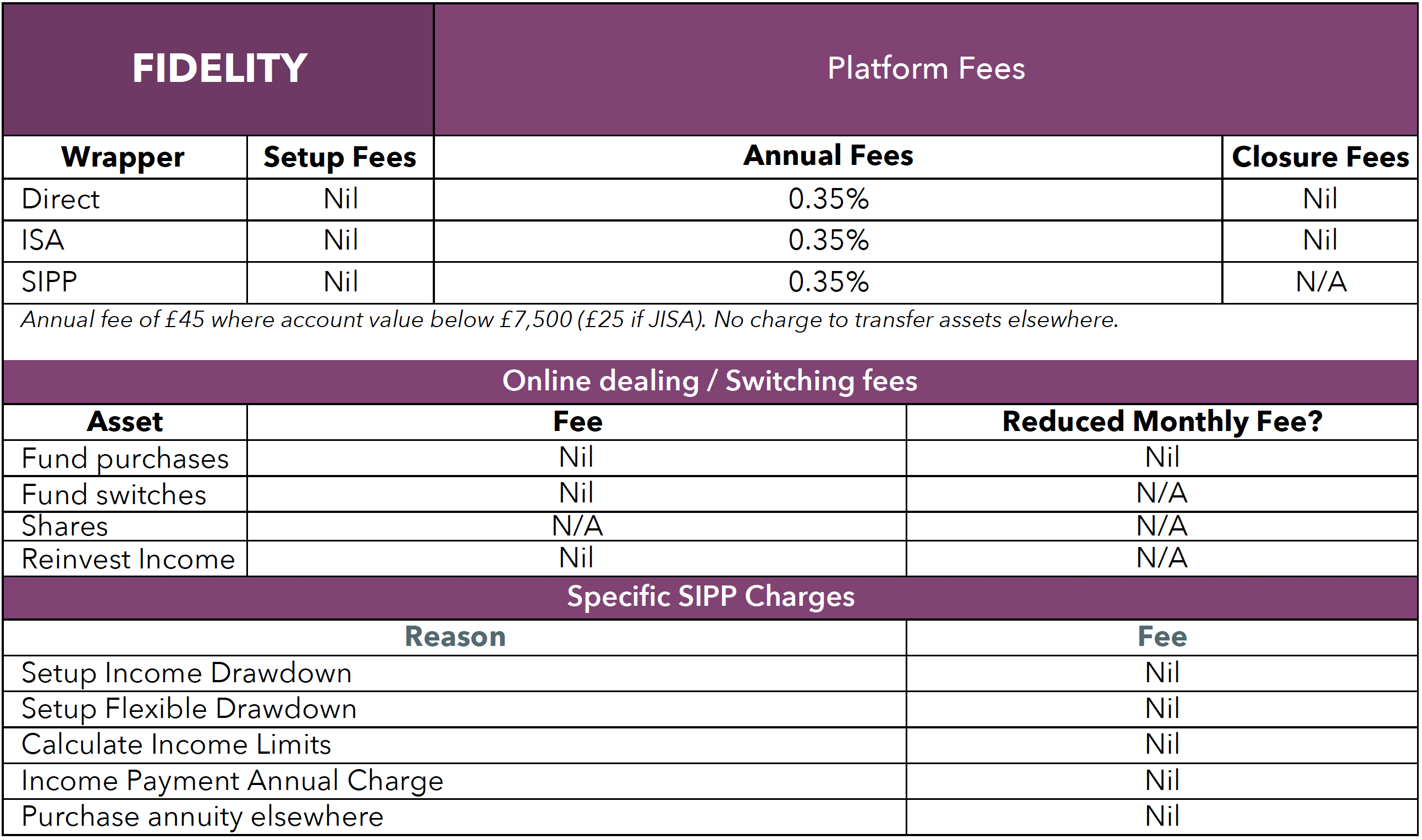 FIDELITY-CHARGES.png