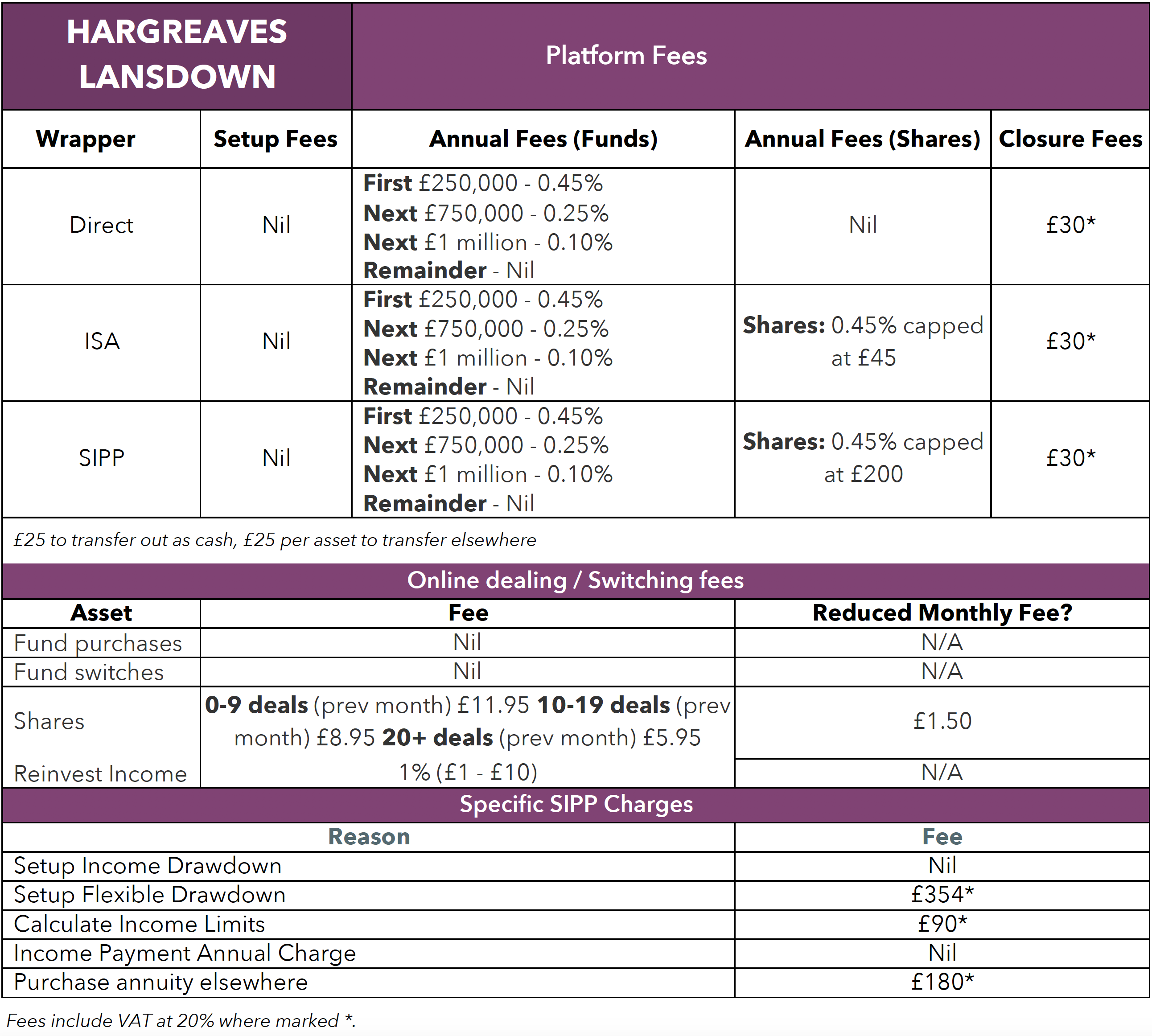 HARGREAVES LANSDOWN-CHARGES.png