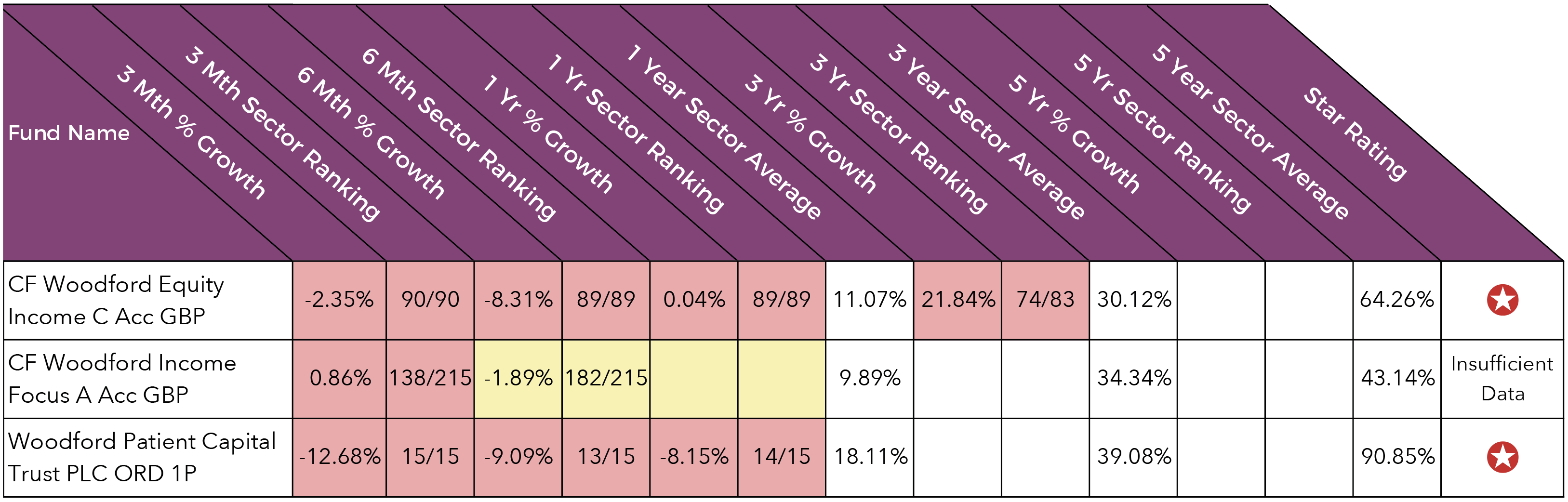 Woodford fund performance.png