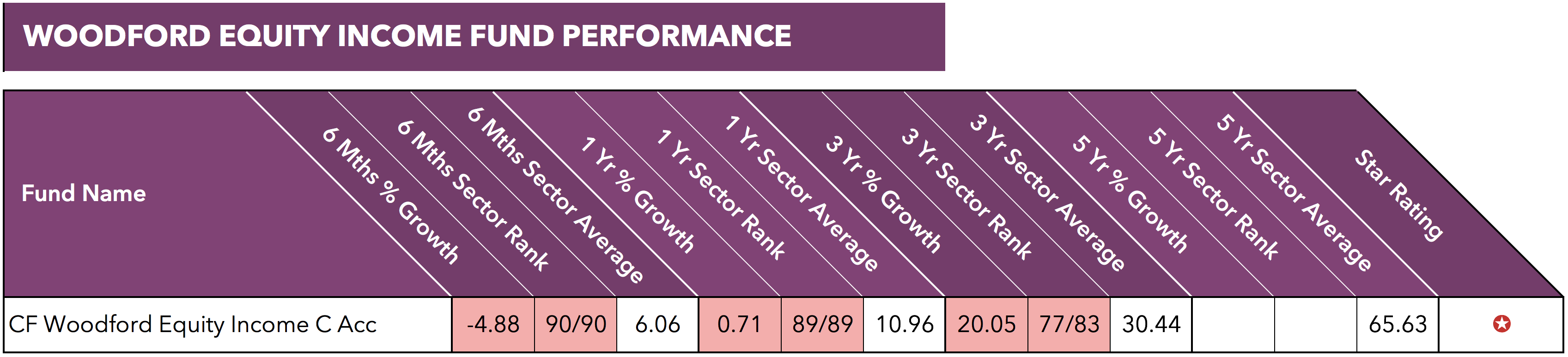 Woodford Equity Income.png